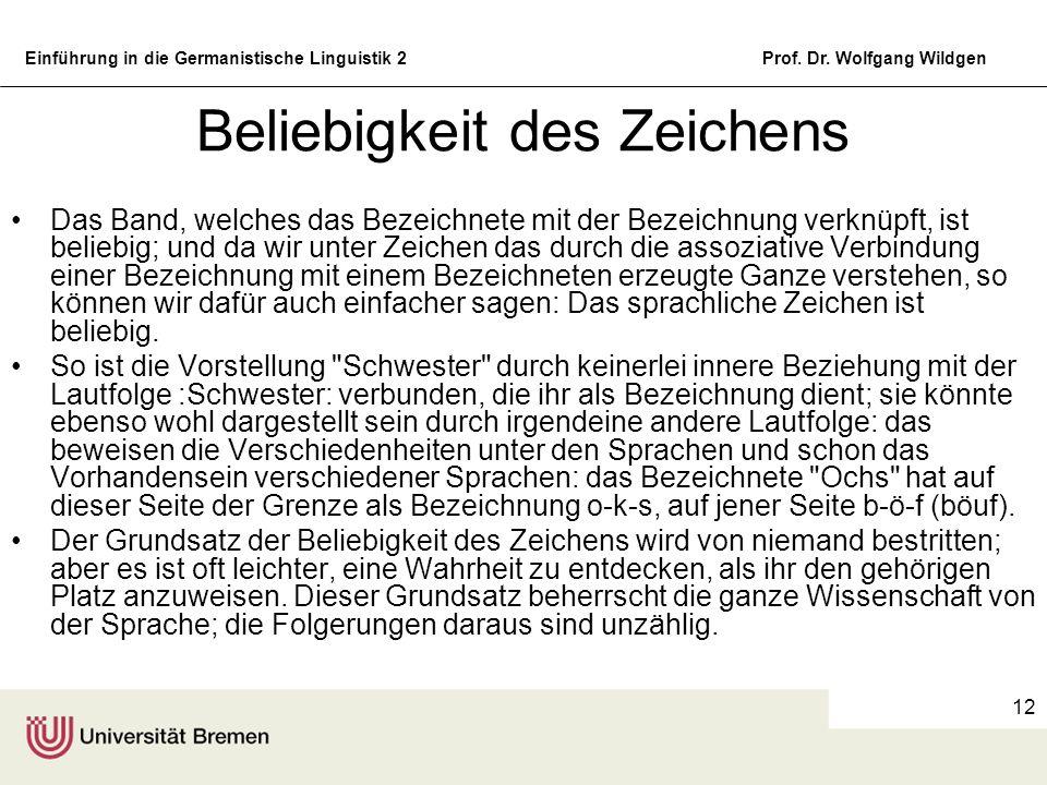 Einführung in die Germanistische Linguistik 2Prof. Dr. Wolfgang Wildgen 12 Beliebigkeit des Zeichens Das Band, welches das Bezeichnete mit der Bezeich