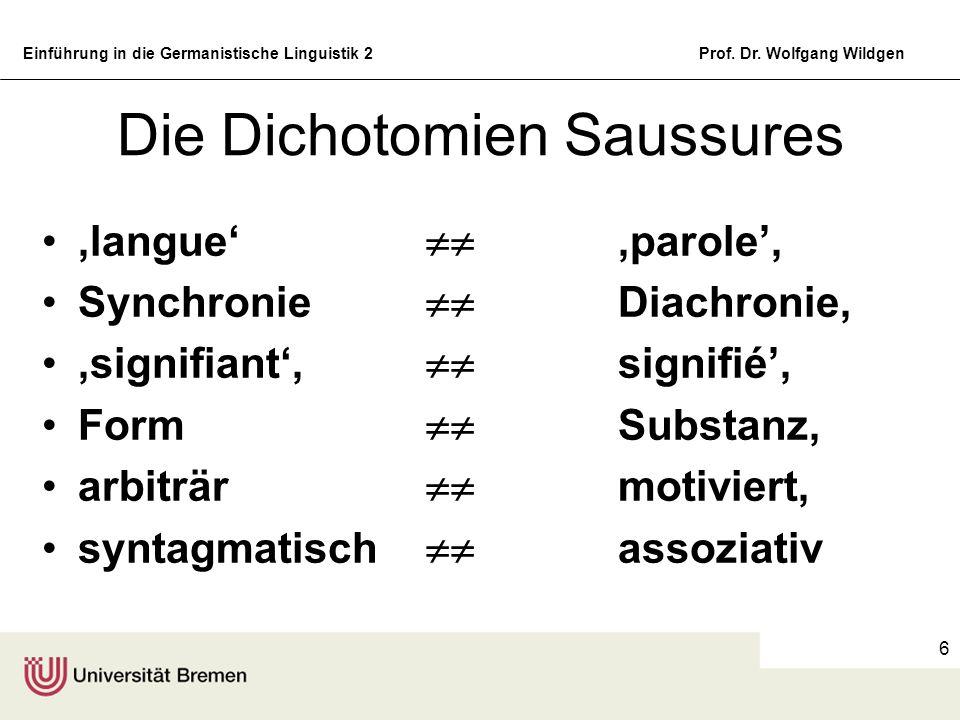 Einführung in die Germanistische Linguistik 2Prof. Dr. Wolfgang Wildgen 6 Die Dichotomien Saussures langue parole, Synchronie Diachronie, signifiant s