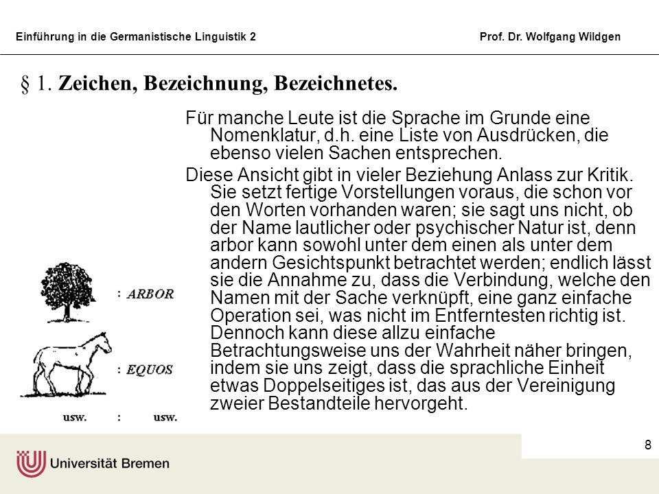 Einführung in die Germanistische Linguistik 2Prof. Dr. Wolfgang Wildgen 8 Für manche Leute ist die Sprache im Grunde eine Nomenklatur, d.h. eine Liste