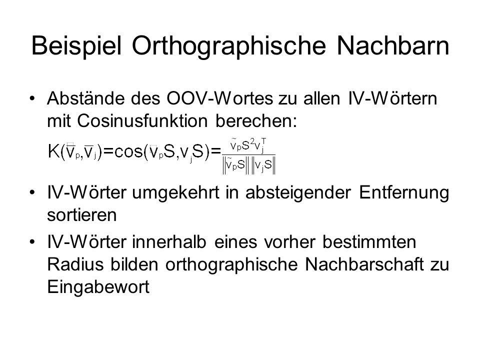 Beispiel Orthographische Nachbarn Abstände des OOV-Wortes zu allen IV-Wörtern mit Cosinusfunktion berechen: IV-Wörter umgekehrt in absteigender Entfer
