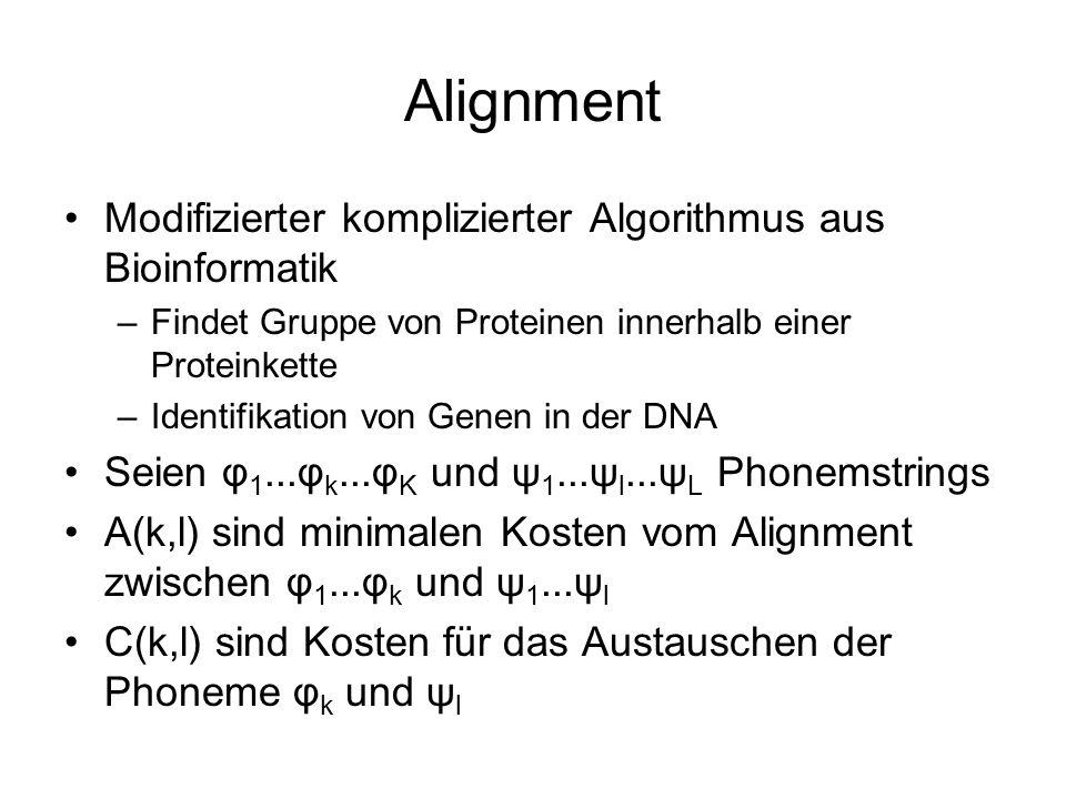 Alignment Modifizierter komplizierter Algorithmus aus Bioinformatik –Findet Gruppe von Proteinen innerhalb einer Proteinkette –Identifikation von Gene
