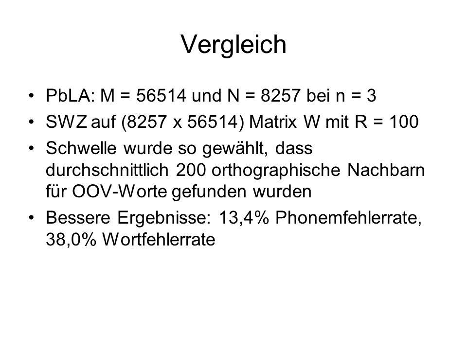 Vergleich PbLA: M = 56514 und N = 8257 bei n = 3 SWZ auf (8257 x 56514) Matrix W mit R = 100 Schwelle wurde so gewählt, dass durchschnittlich 200 orth