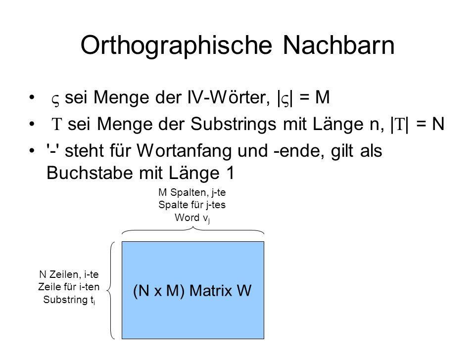 Orthographische Nachbarn w ij sagt aus zu welchem Mass Substring t i aus T im Wort v i aus V vorkommt SWZ von W: W = USV T U links singuläre Matrix, Reihenvektor u i V rechts singuläre Matrix, Reihenvektor v j Typische Grössen: R = 50 – 100, N = 10000, M = 10000 – 100000, n = 3 (N x M) W(N x R) U (R x R) S (R x M) V T