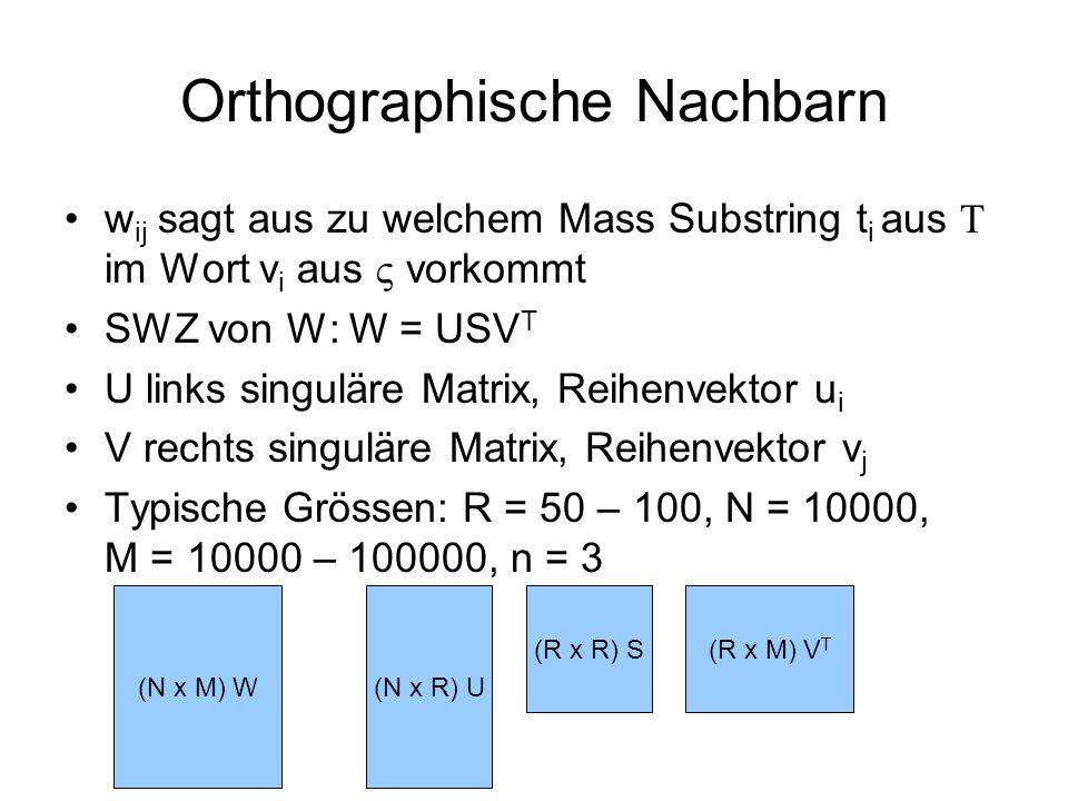 Beispiel Orthographische Nachbarn Vokabular: rough, though, through Substrings mit der Länge n = 3 bilden: -ro rou oug ugh gh- -th tho hou thr hro rough (10 x 3) W thoughthrough -ro rou oug ugh gh- -th tho thr hou hro 1 1 1 1 0 1 0 0 0 0 0 0 1 1 1 1 1 1 0 0 1 0 1 1 1 1 0 1 1 1
