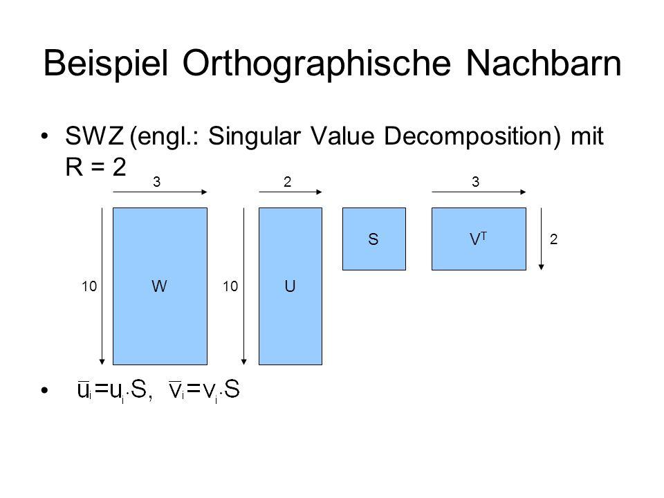 Beispiel Orthographische Nachbarn SWZ (engl.: Singular Value Decomposition) mit R = 2 WU SVTVT 10 33 2 2