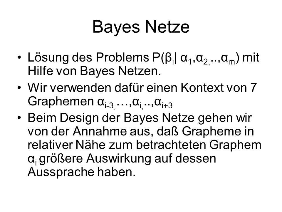 Bayes Netze Lösung des Problems P(β i   α 1,α 2,..,α m ) mit Hilfe von Bayes Netzen.