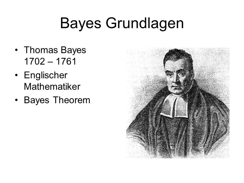 Bayes Grundlagen Durch Bayes Theorem kann direkte Beziehung zwischen den Wahrscheinlichkeiten, daß Hypothese eintrifft, wenn Vorbedingung erfüllt, und daß Vorbedingungen eintreffen, wenn Hypothese erfüllt, hergestellt werden
