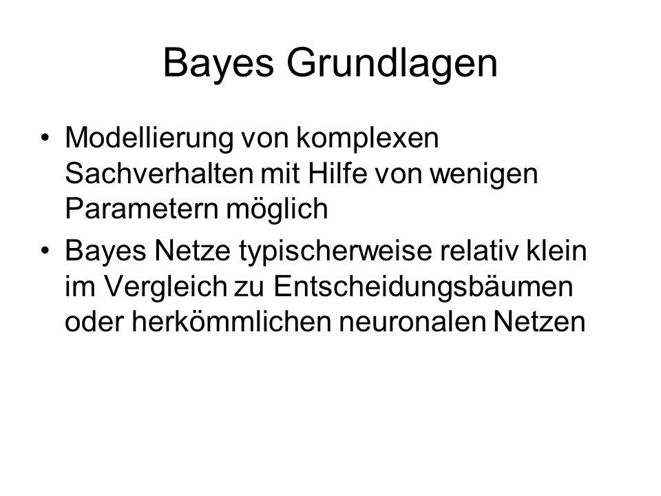 Experimentelle Ergebnisse -Training der Netze eventuell sehr aufwendig -Effektives lösen von Bayes Netzen meistens nur approximativ möglich Trifft in konkretem Beispiel aber nicht zu, da verwendete Bayes Netze relativ klein, und Struktur in den meisten Fällen bekannt