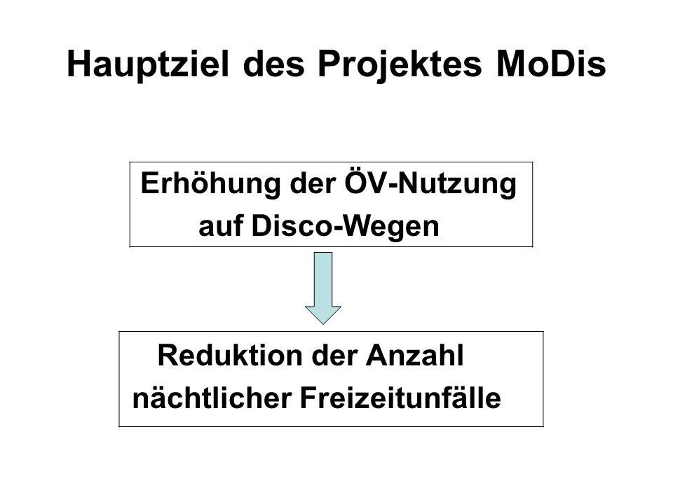 Hauptziel des Projektes MoDis Erhöhung der ÖV-Nutzung auf Disco-Wegen Reduktion der Anzahl nächtlicher Freizeitunfälle