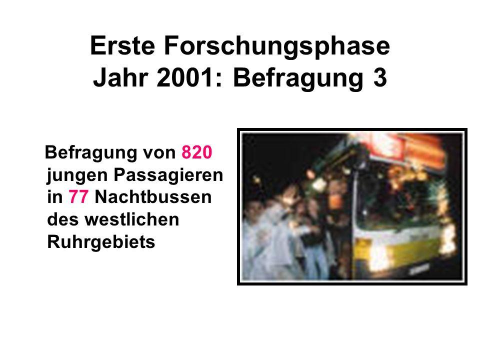 Erste Forschungsphase Jahr 2001: Befragung 3 Befragung von 820 jungen Passagieren in 77 Nachtbussen des westlichen Ruhrgebiets