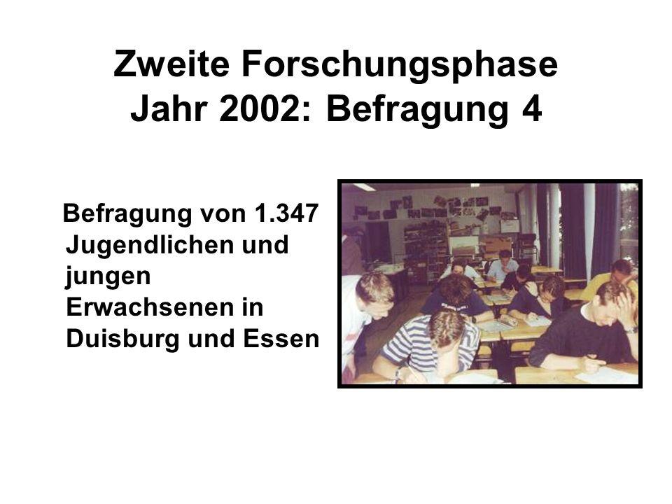 Zweite Forschungsphase Jahr 2002: Befragung 4 Befragung von 1.347 Jugendlichen und jungen Erwachsenen in Duisburg und Essen