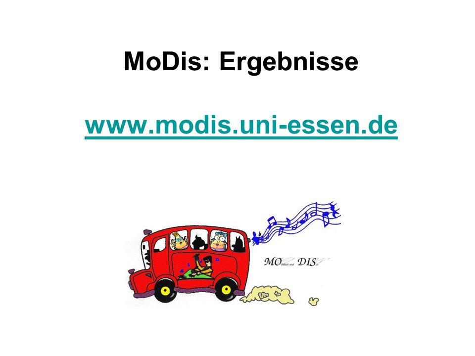 MoDis: Ergebnisse www.modis.uni-essen.de www.modis.uni-essen.de
