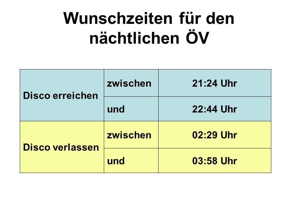Wunschzeiten für den nächtlichen ÖV Disco erreichen zwischen21:24 Uhr und22:44 Uhr Disco verlassen zwischen02:29 Uhr und03:58 Uhr