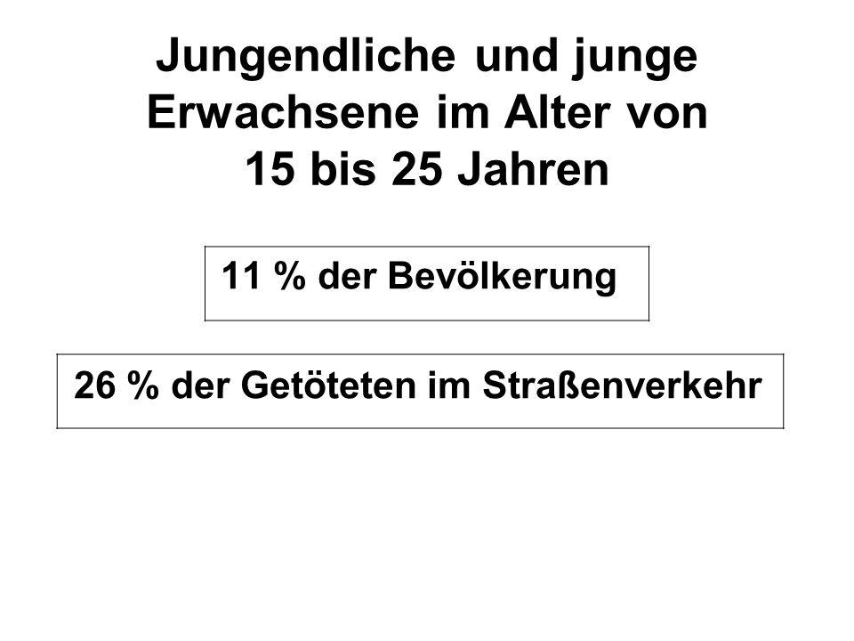 Zweite Forschungsphase Jahr 2002 Essen Verbesserung des Nachexpress- Angebotes Aufklärungs- Kampagnen in den Schulen Duisburg Keine Nachtexpress- Verbesserungen Keine Aufklärungs- Kampagnen in den Schulen