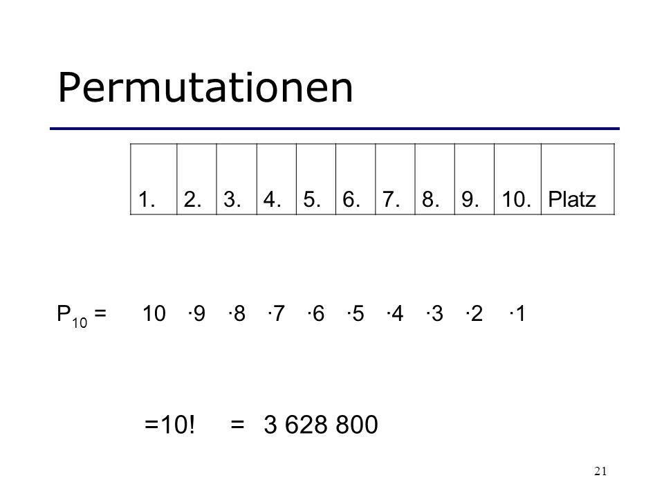 21 Permutationen 1.2.3.4.5.6.7.8.9.10.Platz P 10 =10·9·8·7·6·5·4·3·2·1 =10! =3 628 800