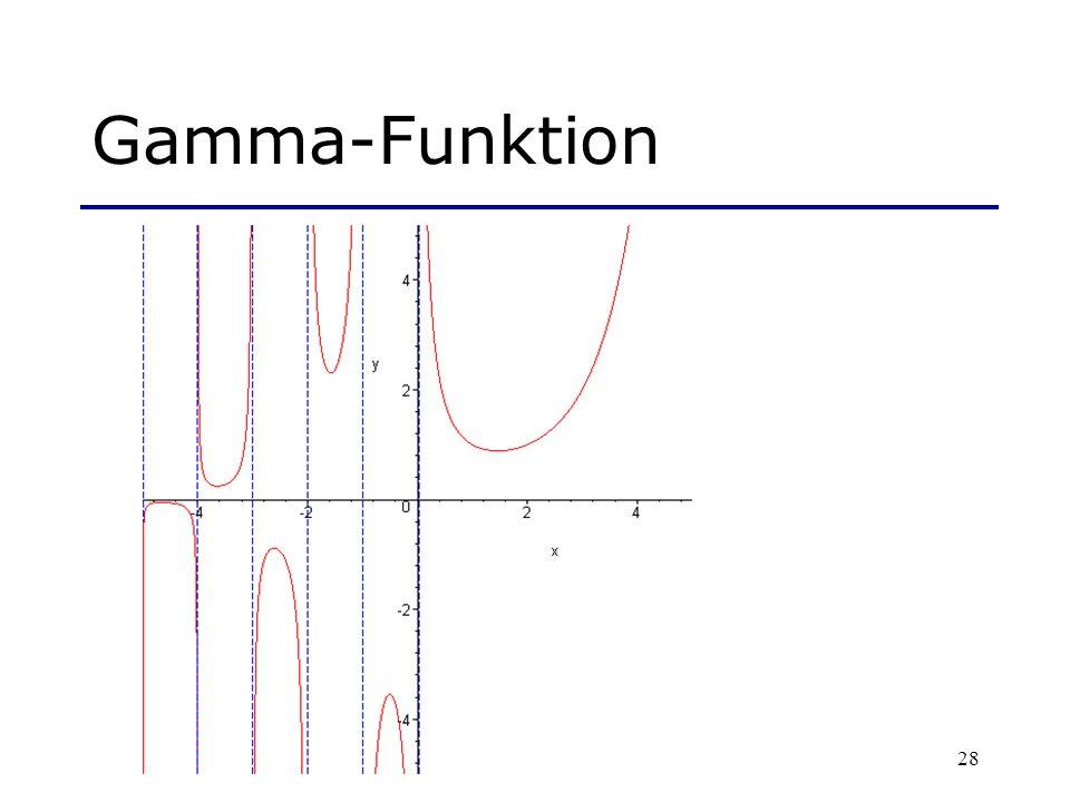 28 Gamma-Funktion