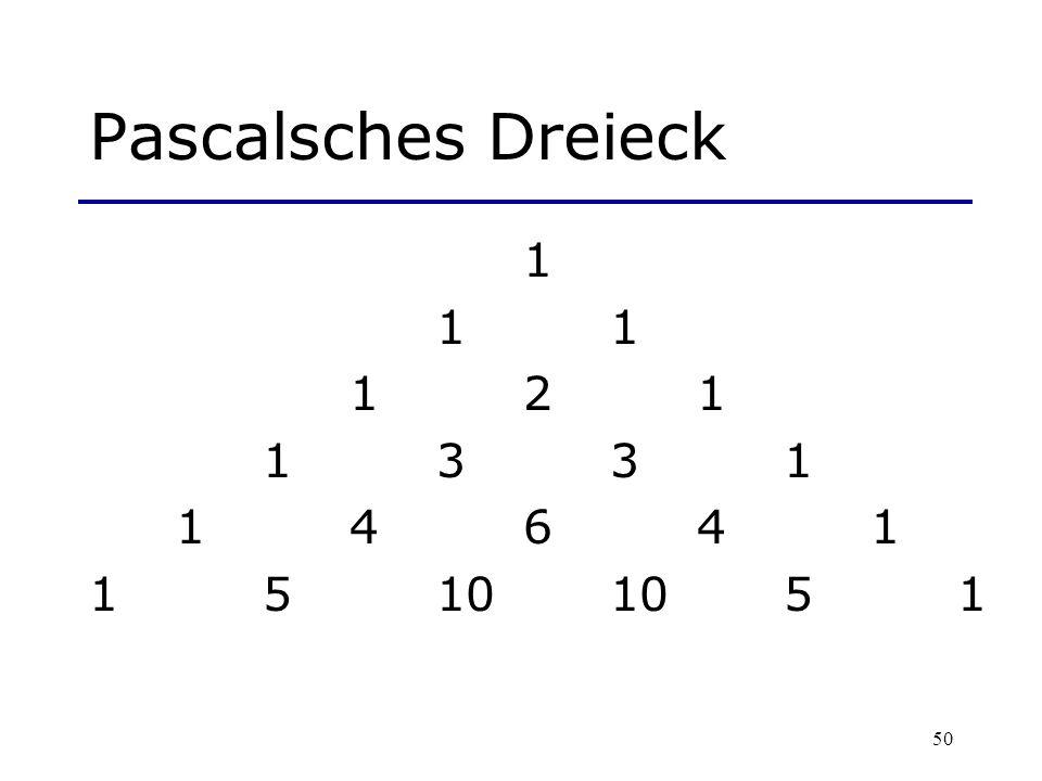 50 Pascalsches Dreieck 11 121 1331 14641 15101051