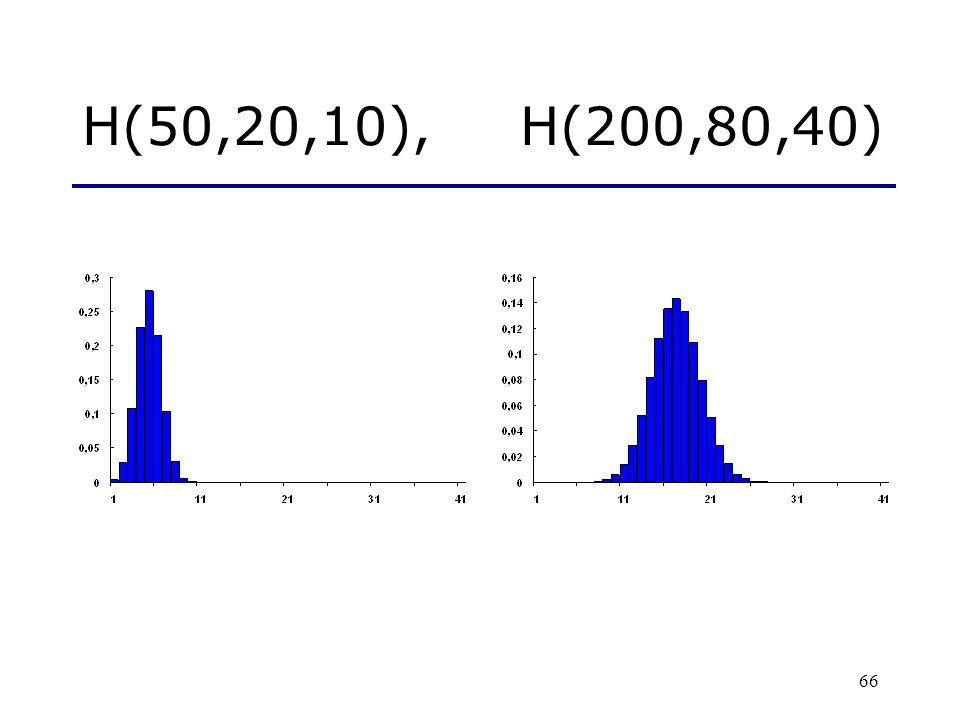 66 H(50,20,10), H(200,80,40)