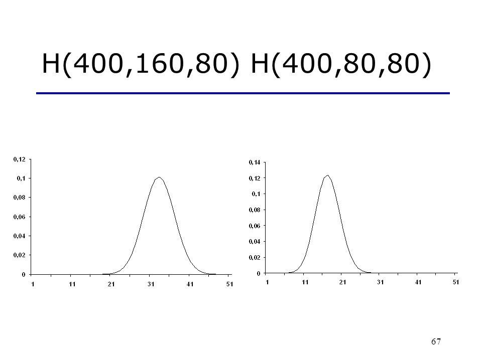 67 H(400,160,80) H(400,80,80)