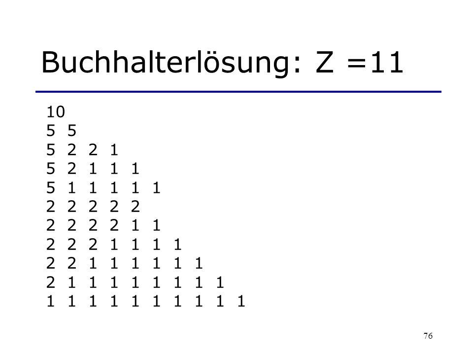 76 Buchhalterlösung: Z =11 10 5 5 5 2 2 1 5 2 1 1 1 5 1 1 1 1 1 2 2 2 2 2 2 2 2 2 1 1 2 2 2 1 1 1 1 2 2 1 1 1 1 1 1 2 1 1 1 1 1 1 1 1 1 1 1 1 1 1 1 1