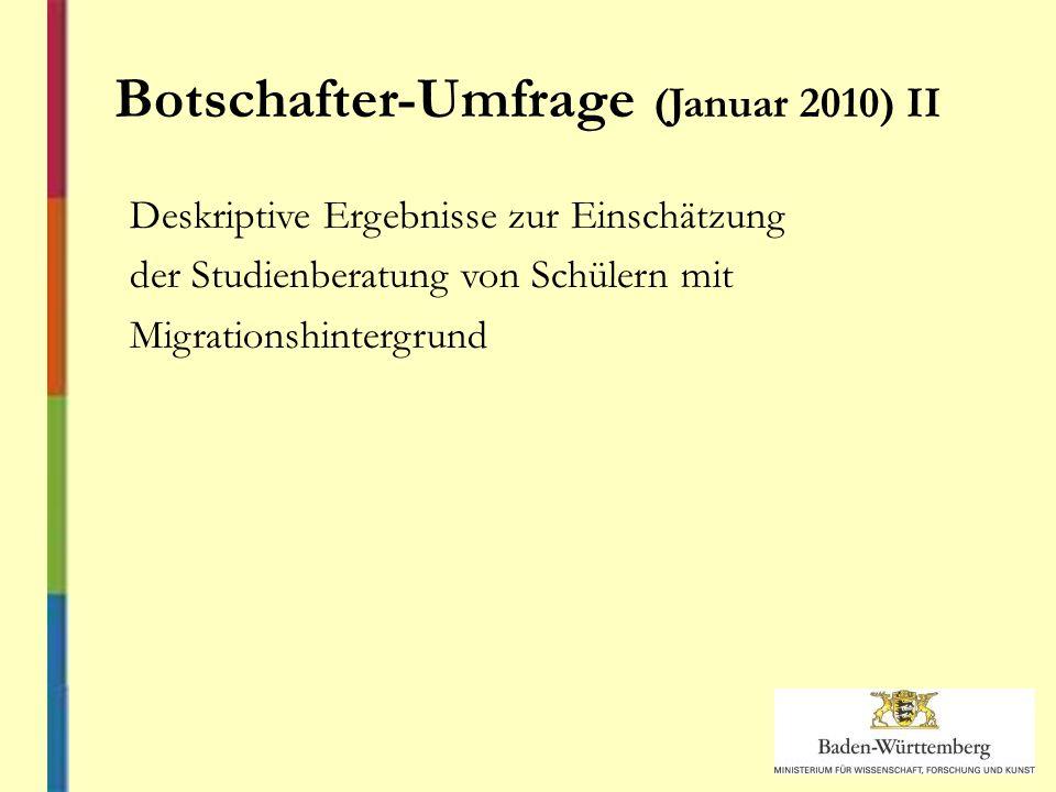 Botschafter-Umfrage (Januar 2010) II Deskriptive Ergebnisse zur Einschätzung der Studienberatung von Schülern mit Migrationshintergrund