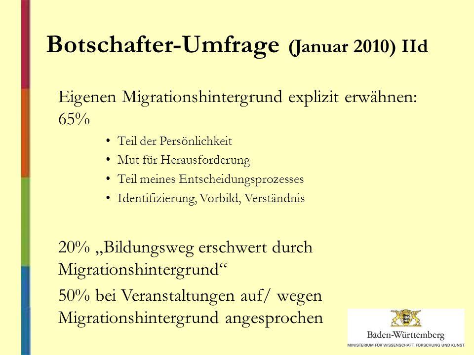 Botschafter-Umfrage (Januar 2010) IId Eigenen Migrationshintergrund explizit erwähnen: 65% Teil der Persönlichkeit Mut für Herausforderung Teil meines Entscheidungsprozesses Identifizierung, Vorbild, Verständnis 20% Bildungsweg erschwert durch Migrationshintergrund 50% bei Veranstaltungen auf/ wegen Migrationshintergrund angesprochen