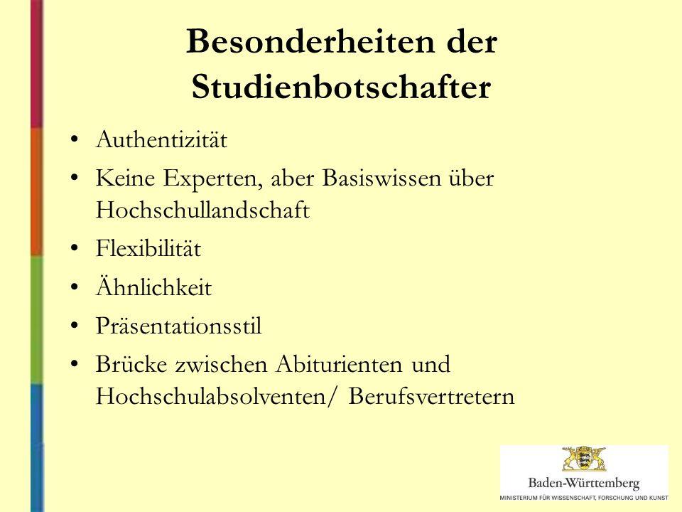 Besonderheiten der Studienbotschafter Authentizität Keine Experten, aber Basiswissen über Hochschullandschaft Flexibilität Ähnlichkeit Präsentationsstil Brücke zwischen Abiturienten und Hochschulabsolventen/ Berufsvertretern