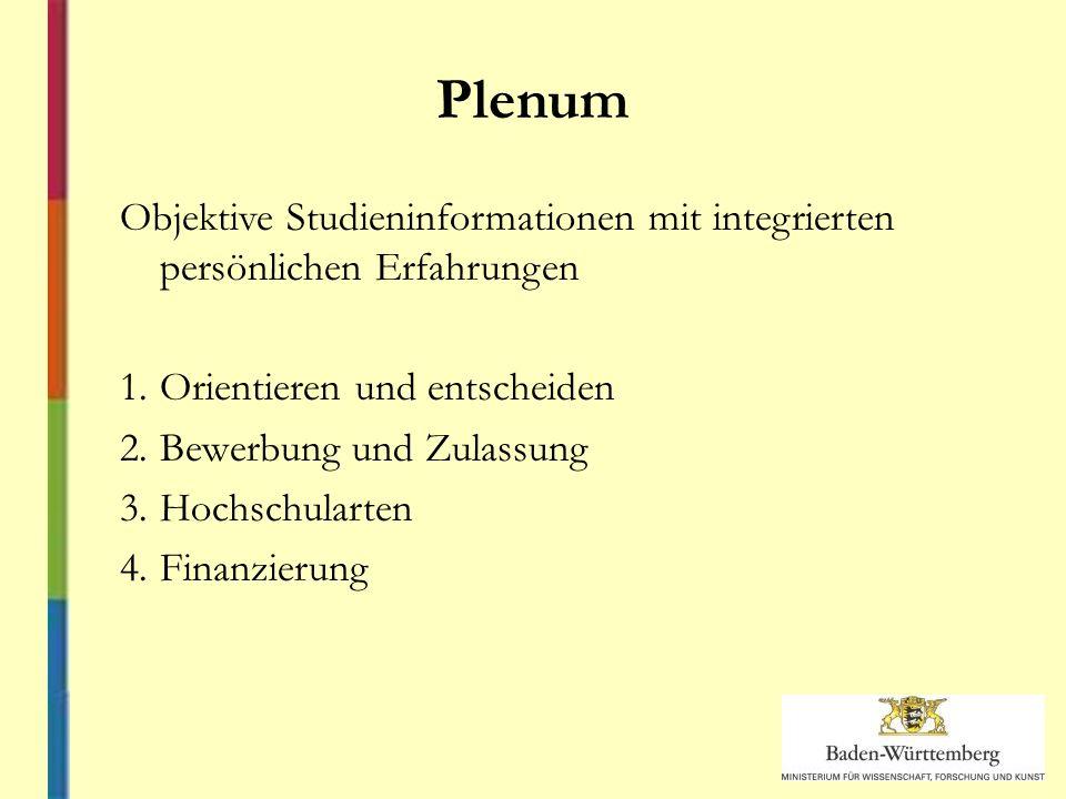Plenum Objektive Studieninformationen mit integrierten persönlichen Erfahrungen 1.Orientieren und entscheiden 2.Bewerbung und Zulassung 3.Hochschularten 4.Finanzierung