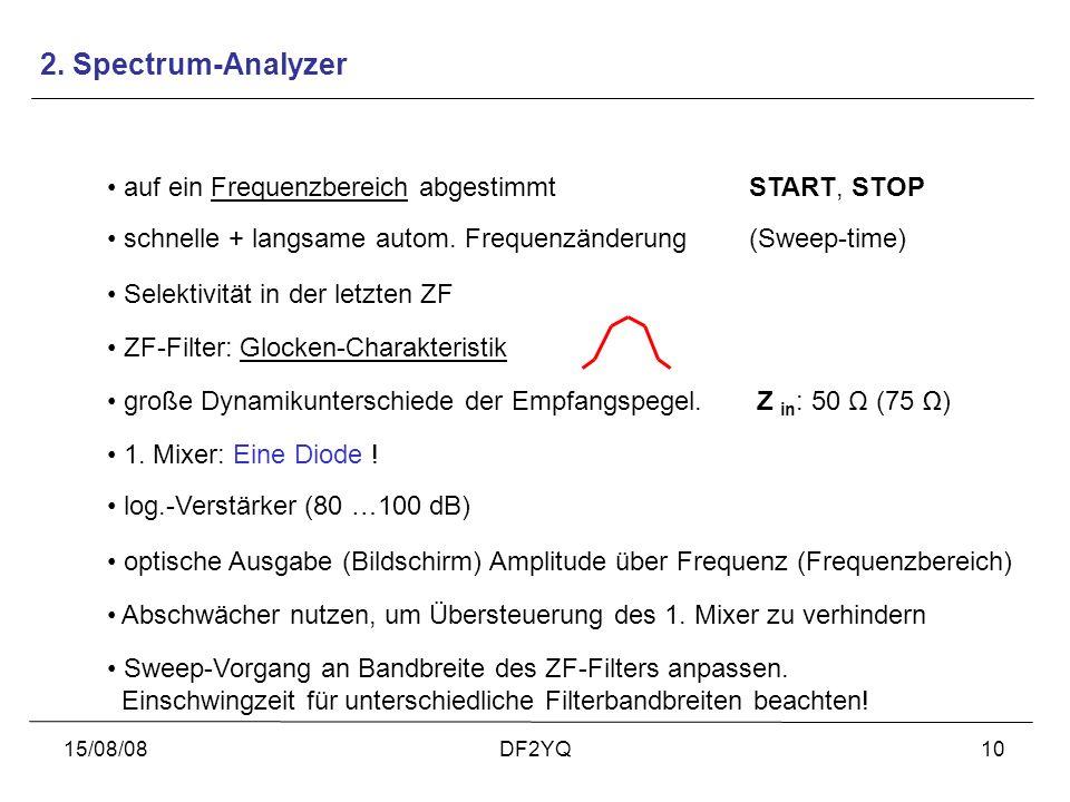 15/08/08DF2YQ10 2. Spectrum-Analyzer auf ein Frequenzbereich abgestimmt START, STOP schnelle + langsame autom. Frequenzänderung (Sweep-time) Selektivi