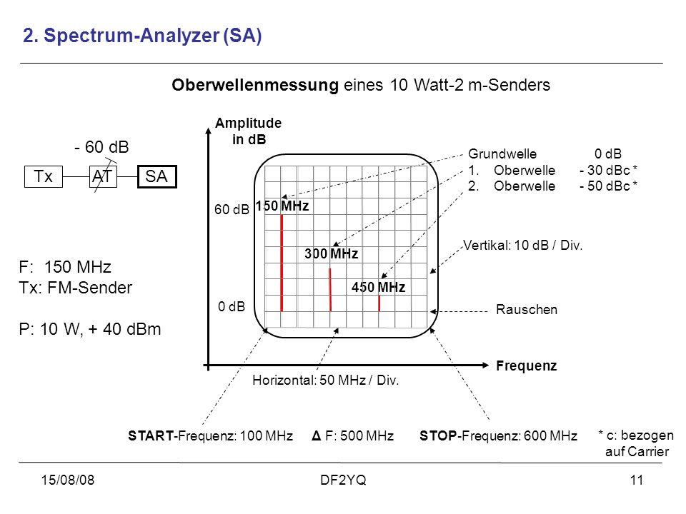 15/08/08DF2YQ11 150 MHz 300 MHz 450 MHz Oberwellenmessung eines 10 Watt-2 m-Senders 0 dB Vertikal: 10 dB / Div. Horizontal: 50 MHz / Div. 60 dB TxAT S
