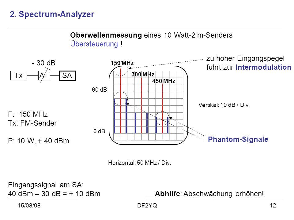 15/08/08DF2YQ12 150 MHz 300 MHz 450 MHz Oberwellenmessung eines 10 Watt-2 m-Senders Übersteuerung ! 0 dB Vertikal: 10 dB / Div. Horizontal: 50 MHz / D