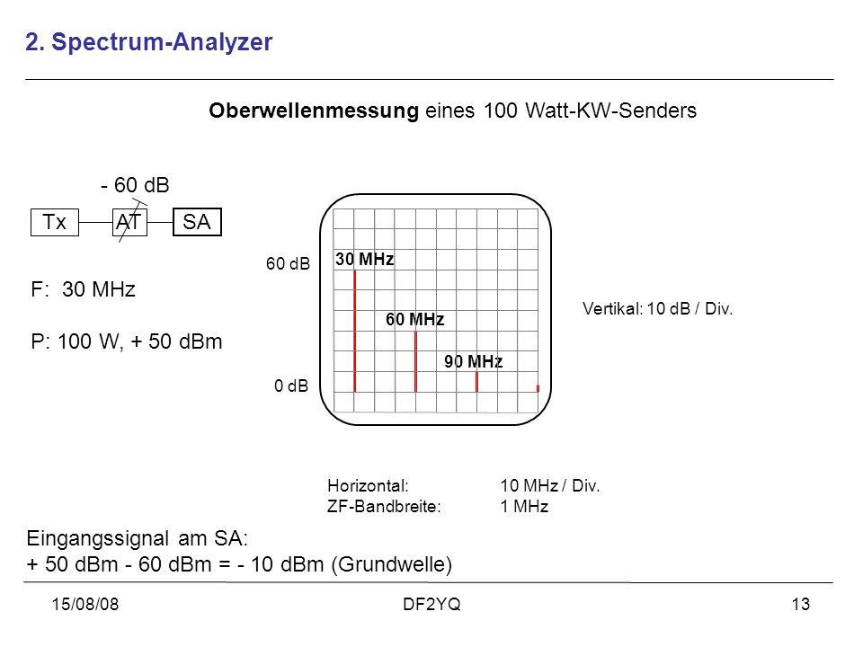 15/08/08DF2YQ13 30 MHz 60 MHz 90 MHz Oberwellenmessung eines 100 Watt-KW-Senders 0 dB Vertikal: 10 dB / Div. Horizontal: 10 MHz / Div. ZF-Bandbreite: