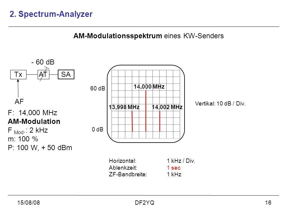 15/08/08DF2YQ16 AM-Modulationsspektrum eines KW-Senders 0 dB Vertikal: 10 dB / Div. Horizontal: 1 kHz / Div. Ablenkzeit: 1 sec ZF-Bandbreite: 1 kHz 60