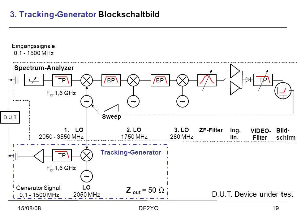 15/08/08DF2YQ19 3. Tracking-Generator Blockschaltbild ~~~ BPTP 3. LO 280 MHz 2. LO 1750 MHz Eingangssignale 0,1 - 1500 MHz ZF-Filter Bild- schirm F gr
