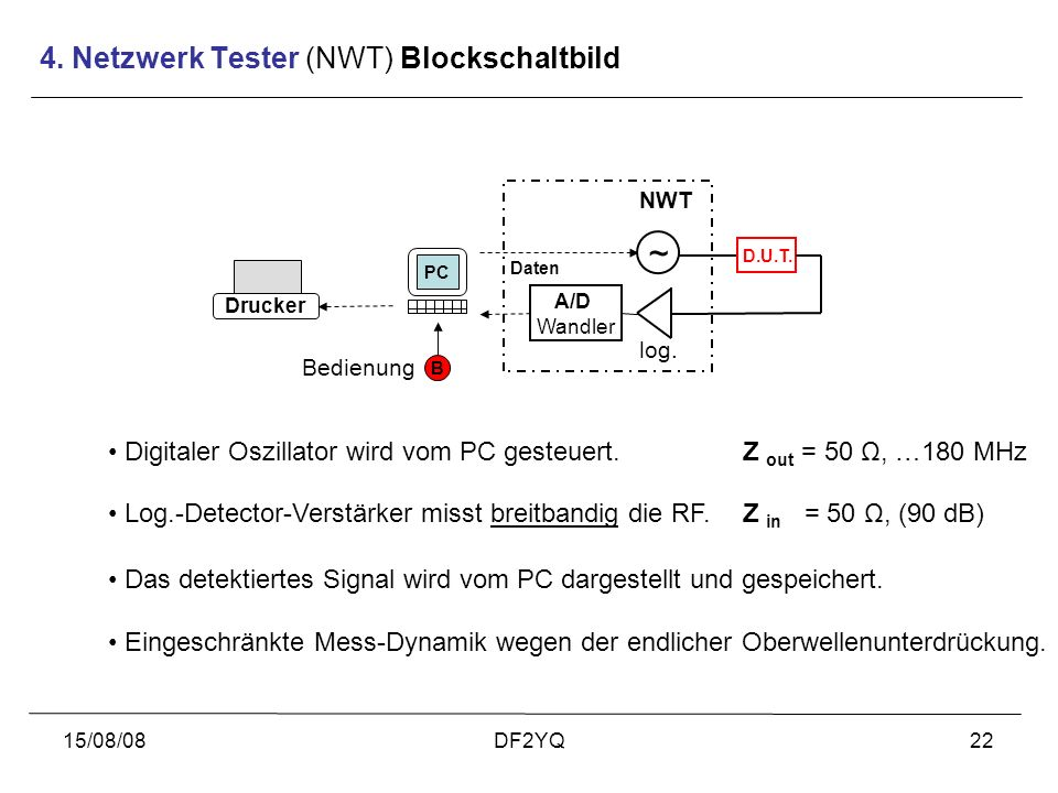 15/08/08DF2YQ22 D.U.T. 4. Netzwerk Tester (NWT) Blockschaltbild ~ log. NWT PC Digitaler Oszillator wird vom PC gesteuert. Z out = 50 Ω, …180 MHz Log.-
