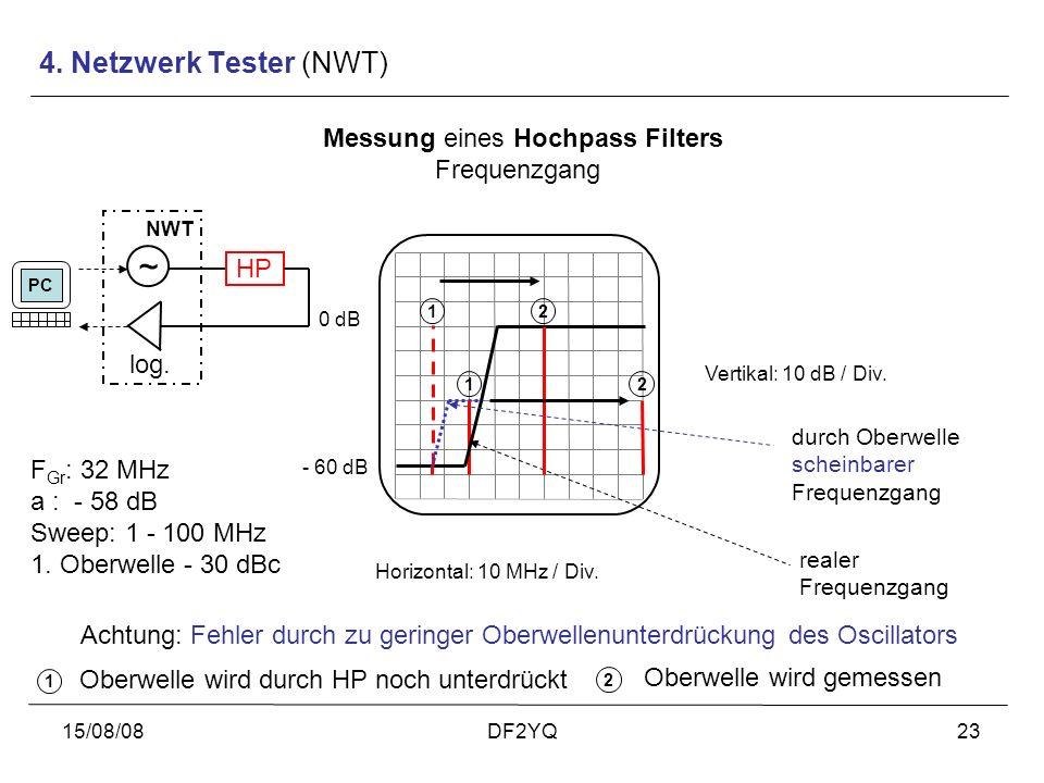 15/08/08DF2YQ23 Messung eines Hochpass Filters Frequenzgang - 60 dB Vertikal: 10 dB / Div. Horizontal: 10 MHz / Div. 0 dB HP F Gr : 32 MHz a : - 58 dB