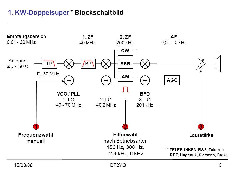 15/08/08DF2YQ5 1. KW-Doppelsuper * Blockschaltbild ~~~ BPSSBTP VCO / PLL 1. LO 40 - 70 MHz BFO 3. LO 201 kHz 2. LO 40,2 MHz CW AM Empfangsbereich 0,01