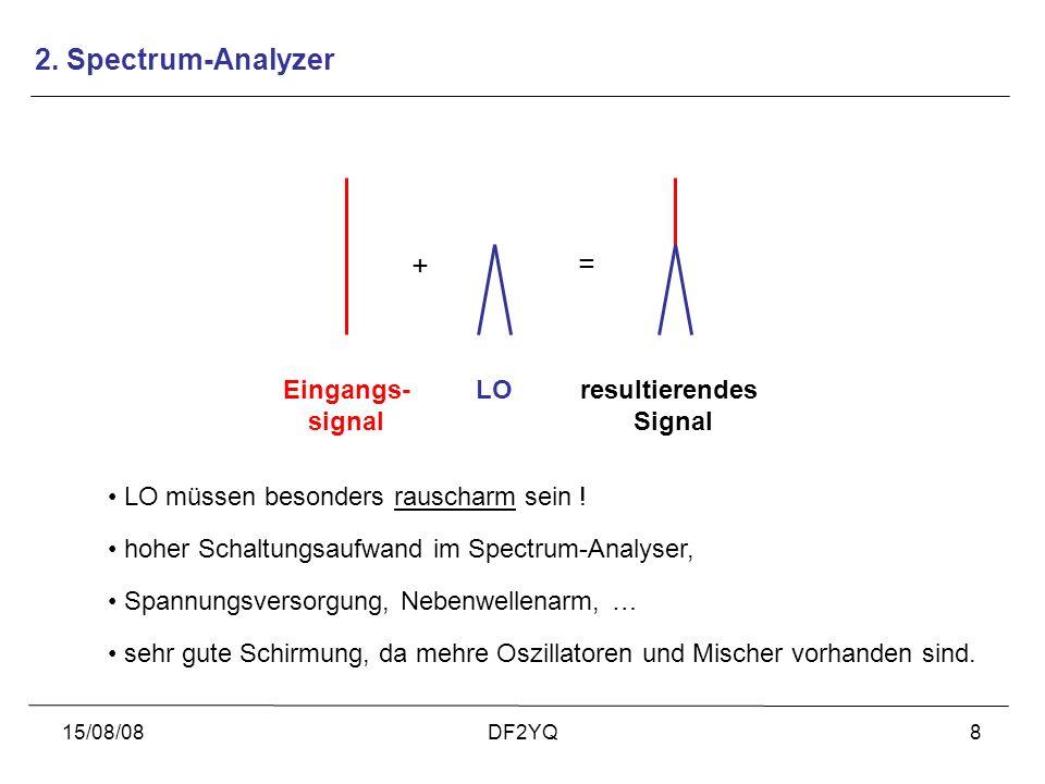 15/08/08DF2YQ8 + = LOEingangs- signal resultierendes Signal LO müssen besonders rauscharm sein ! hoher Schaltungsaufwand im Spectrum-Analyser, Spannun