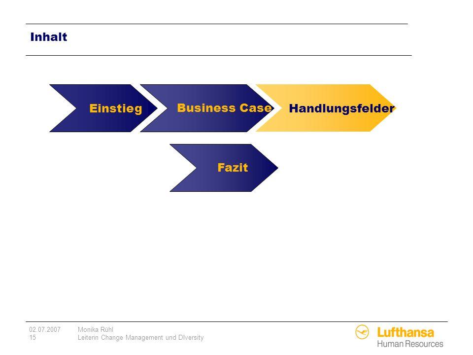 02.07.2007Monika Rühl 15Leiterin Change Management und DIversity Handlungsfelder Einstieg Fazit Inhalt Business Case