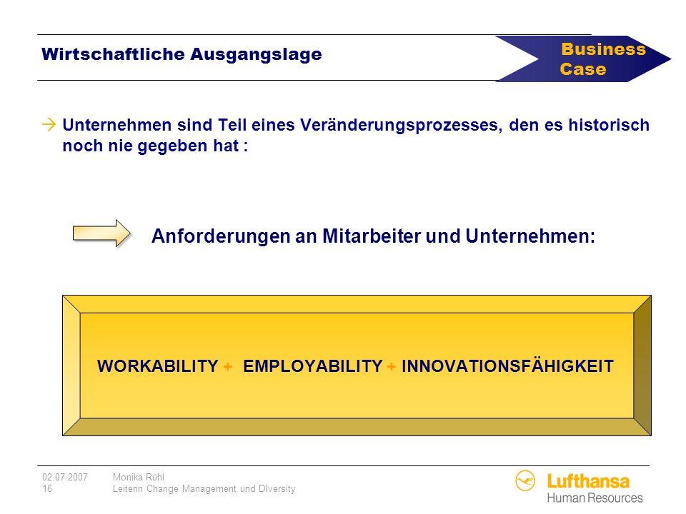 02.07.2007Monika Rühl 16Leiterin Change Management und DIversity Unternehmen sind Teil eines Veränderungsprozesses, den es historisch noch nie gegeben