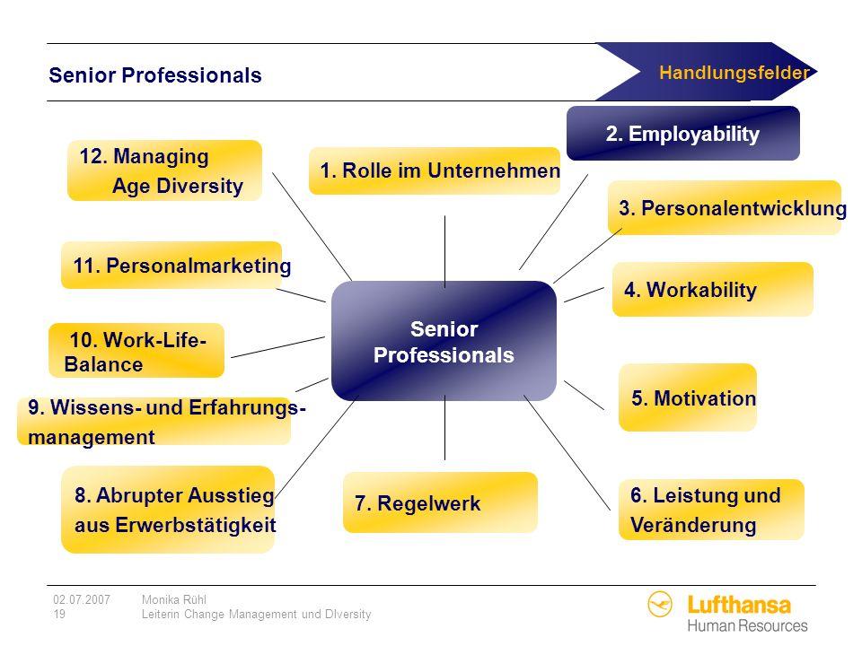 02.07.2007Monika Rühl 19Leiterin Change Management und DIversity Senior Professionals 8. Abrupter Ausstieg aus Erwerbstätigkeit 6. Leistung und Veränd