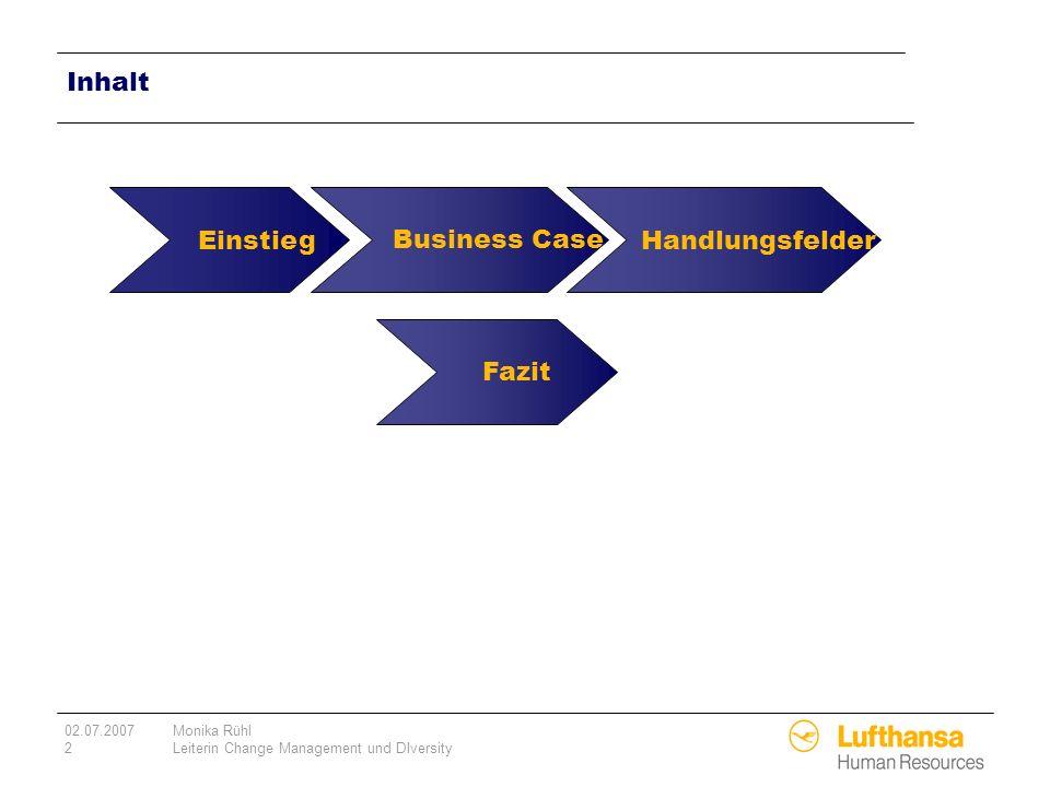02.07.2007Monika Rühl 2Leiterin Change Management und DIversity Handlungsfelder Einstieg Fazit Inhalt Business Case