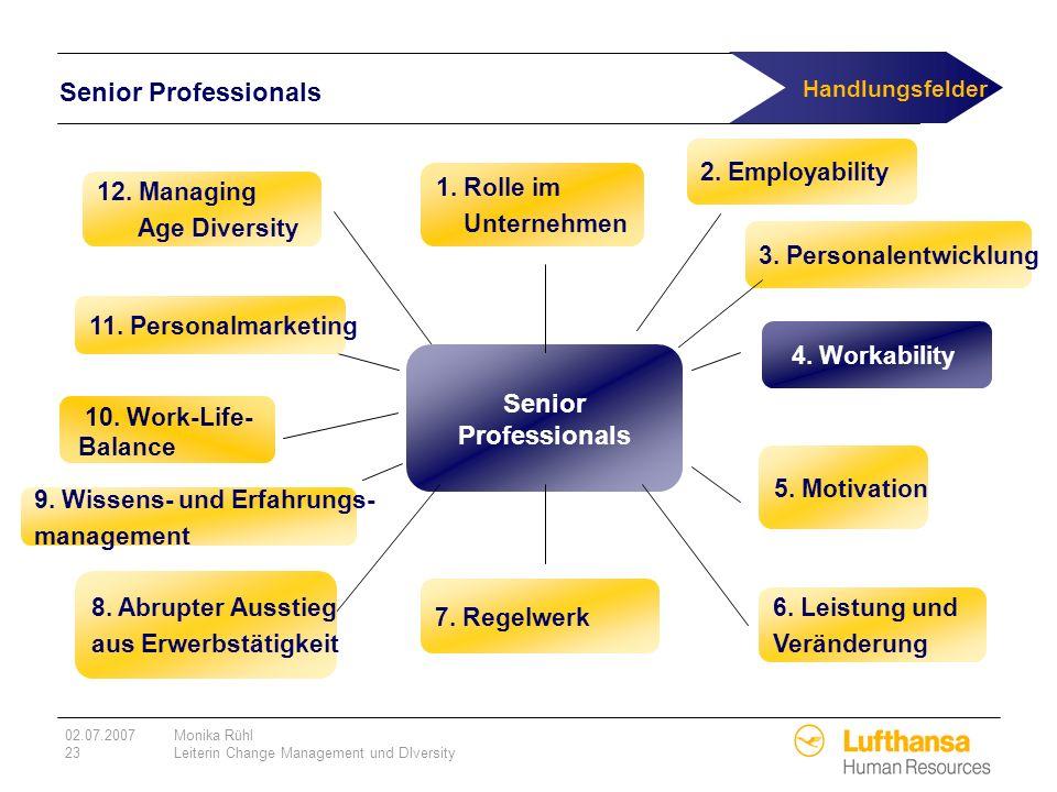 02.07.2007Monika Rühl 23Leiterin Change Management und DIversity Senior Professionals 8. Abrupter Ausstieg aus Erwerbstätigkeit 6. Leistung und Veränd