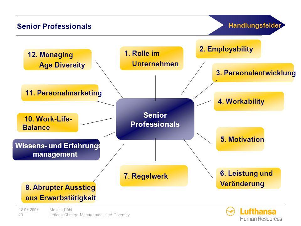02.07.2007Monika Rühl 25Leiterin Change Management und DIversity Senior Professionals 6. Leistung und Veränderung 7. Regelwerk 4. Workability 5. Motiv