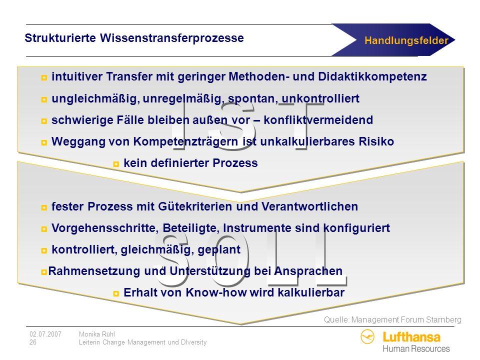 02.07.2007Monika Rühl 26Leiterin Change Management und DIversity Strukturierte Wissenstransferprozesse Quelle: Management Forum Starnberg intuitiver T