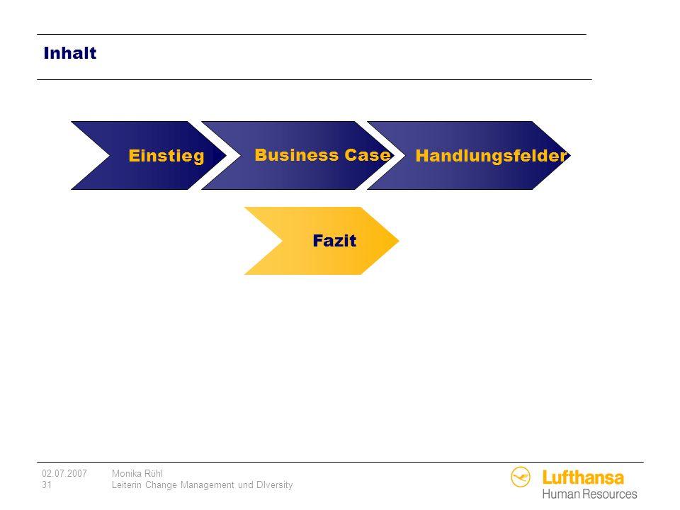 02.07.2007Monika Rühl 31Leiterin Change Management und DIversity Handlungsfelder Einstieg Fazit Inhalt Business Case
