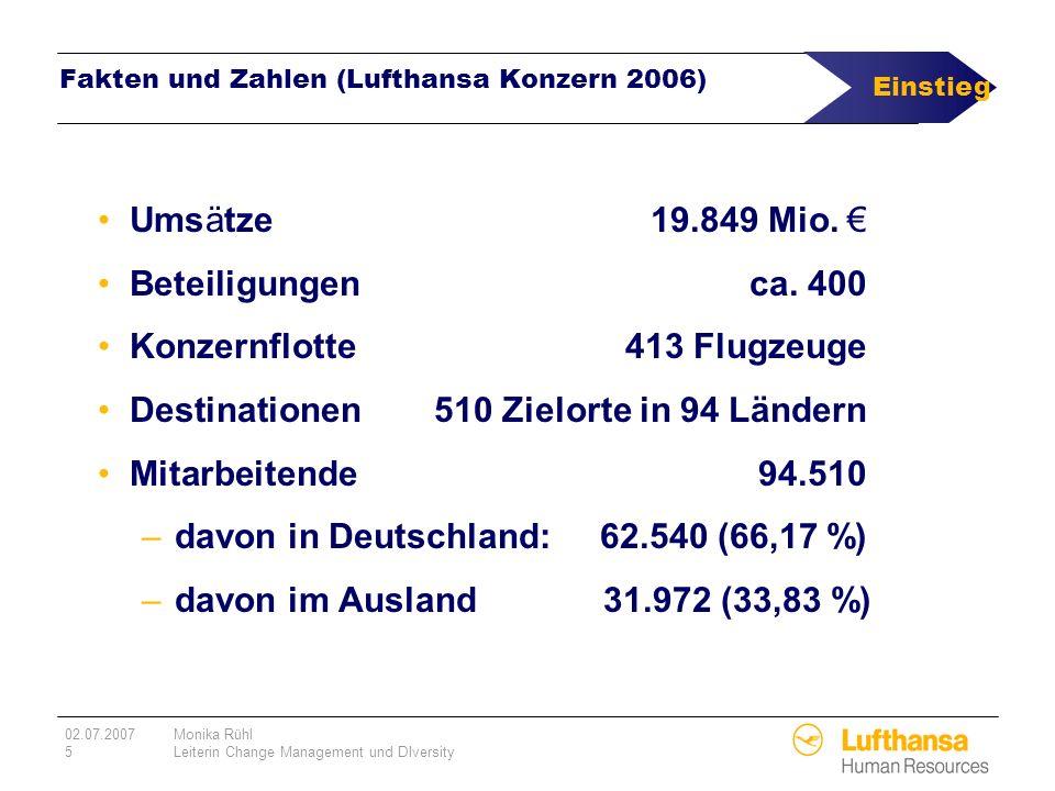 02.07.2007Monika Rühl 5Leiterin Change Management und DIversity Fakten und Zahlen (Lufthansa Konzern 2006) Umsätze 19.849 Mio. Beteiligungenca. 400 Ko