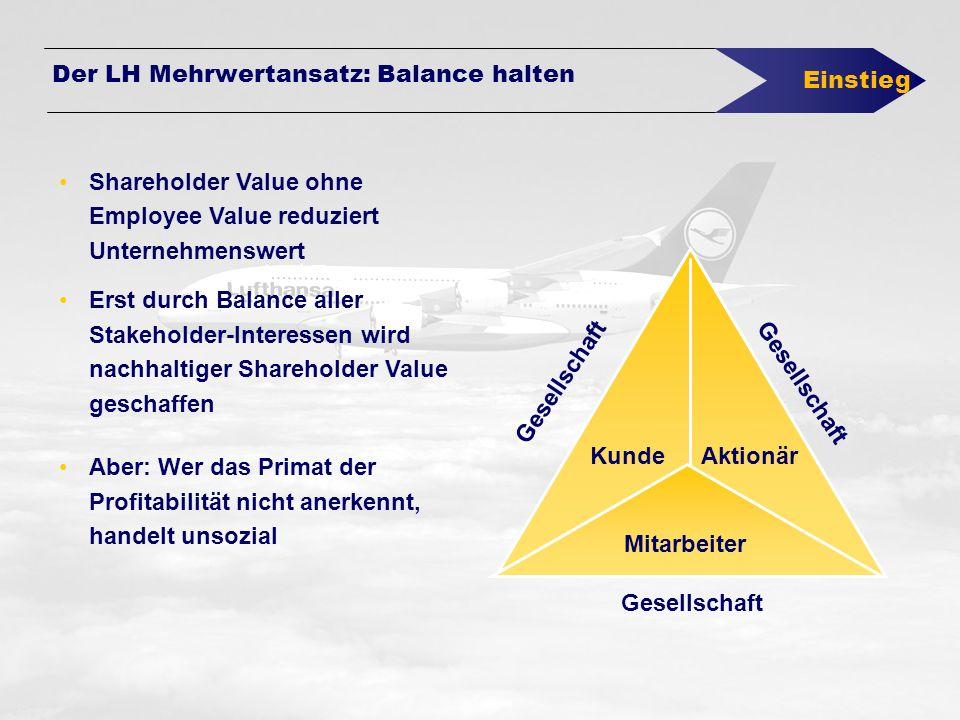 02.07.2007Monika Rühl 7Leiterin Change Management und DIversity Der LH Mehrwertansatz: Balance halten Shareholder Value ohne Employee Value reduziert