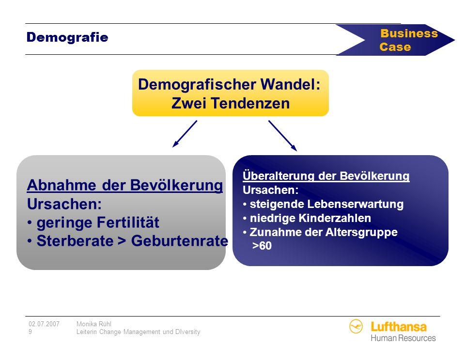 02.07.2007Monika Rühl 9Leiterin Change Management und DIversity Demografie Überalterung der Bevölkerung Ursachen: steigende Lebenserwartung niedrige K