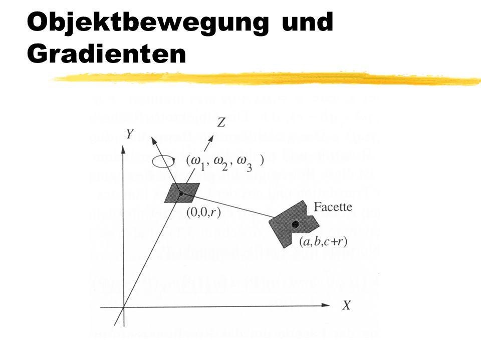 12 Objektbewegung und Gradienten Oberflächenpunkt P sei auf einer Facette Facette liegt auf der Ebene: Z = pX + qY + r Für P gilt speziell P = (A, B,